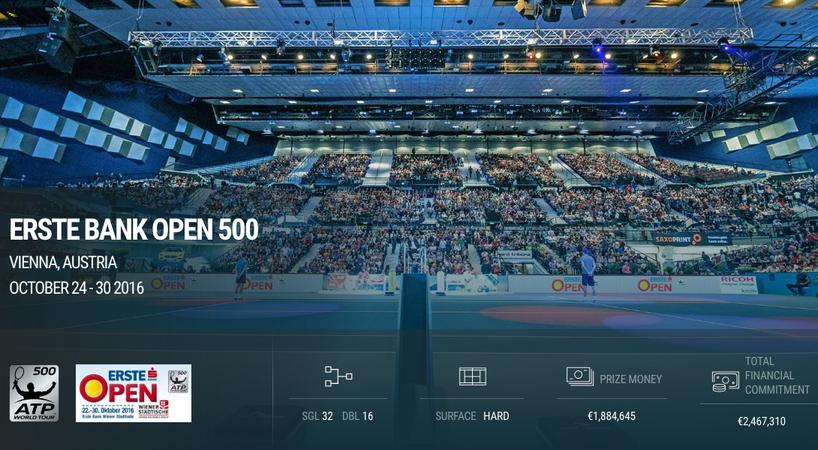 Προγνωστικά Τένις: Συνέχεια στις καλές εμφανίσεις από τον Μπασιλασβίλι