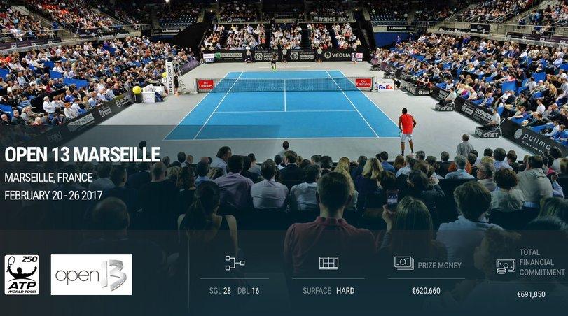 Προγνωστικά Τένις: Για την έκπληξη της ημέρας ο Σιμόν στον γαλλικό «εμφύλιο»