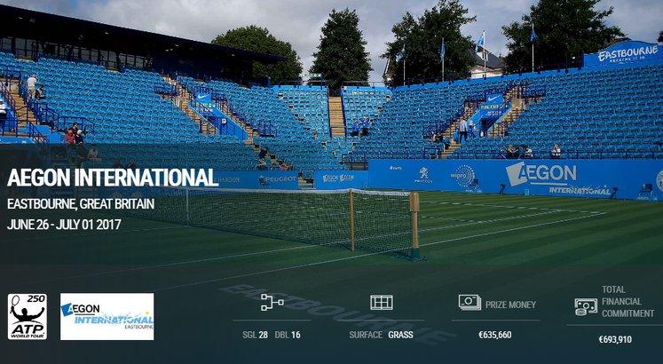 Προγνωστικά Τένις: Για την έκπληξη της ημέρας ο Χάρισον απέναντι στον Ζβέρεβ